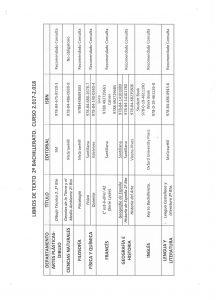 libros-texto-2o-bachillerato-17-18-001